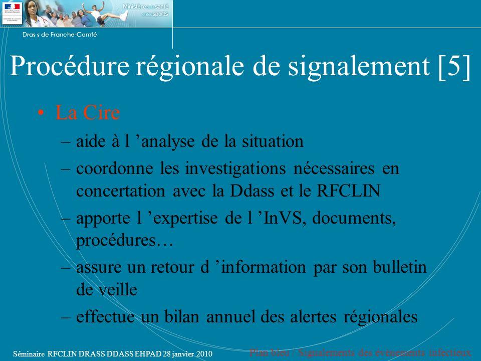 Procédure régionale de signalement [5]